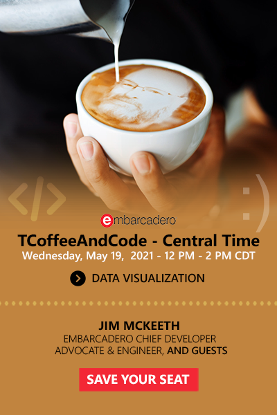 17 Banners Tcoffeeandcode   Central Time Update 03  Data Visualization