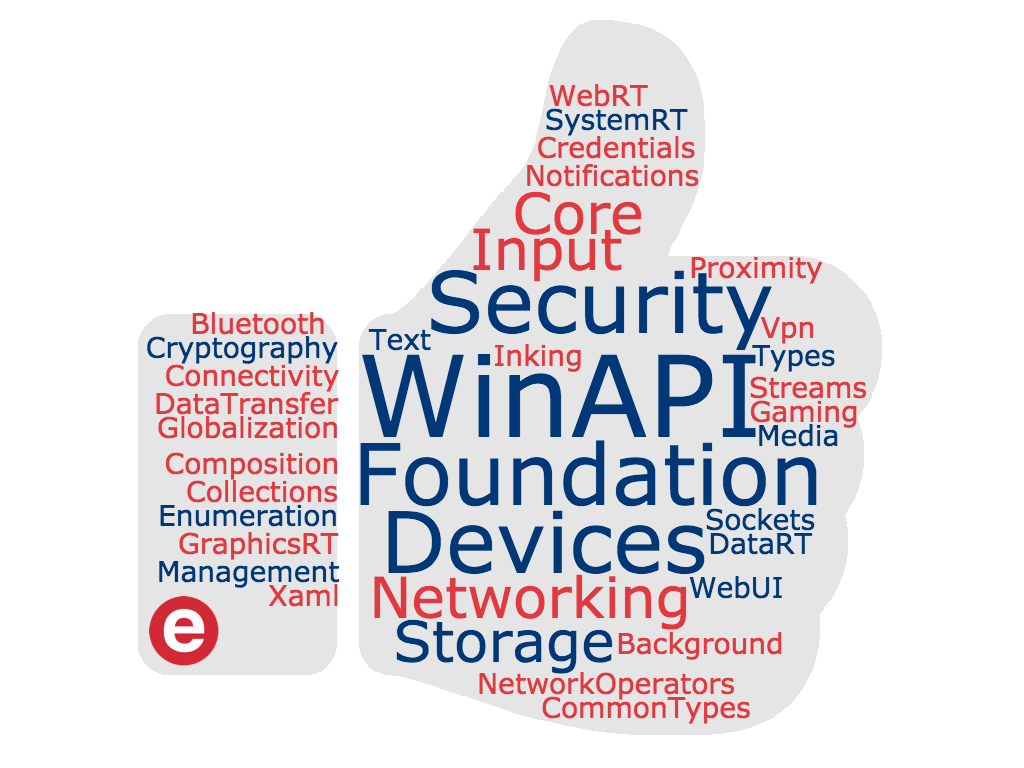 Rapid WinRT API Integration